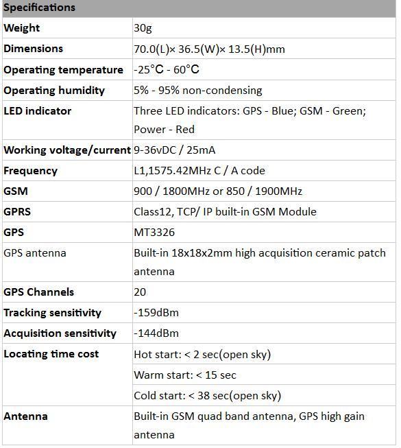 spesifikasi gps tracker gt07