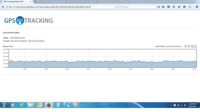 gps fuel level monitoring